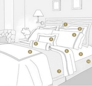 Partes cama